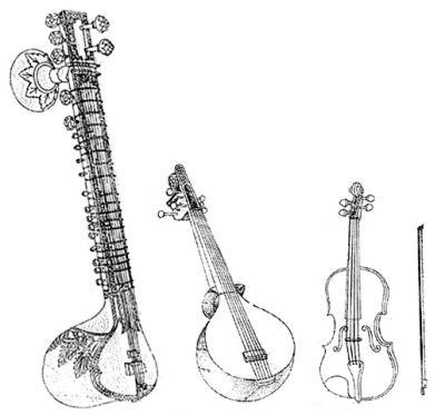 Musical Instruments Banglapedia